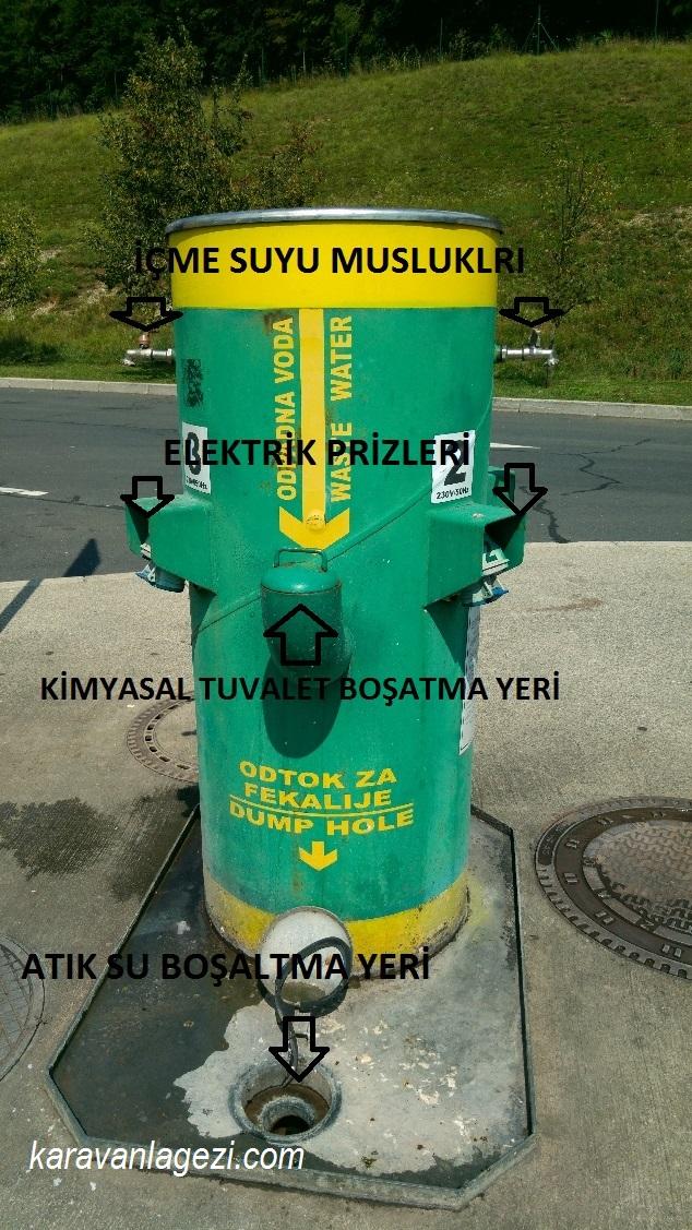 Slovenya Benzin İstasyonu Karavan Hizmeti